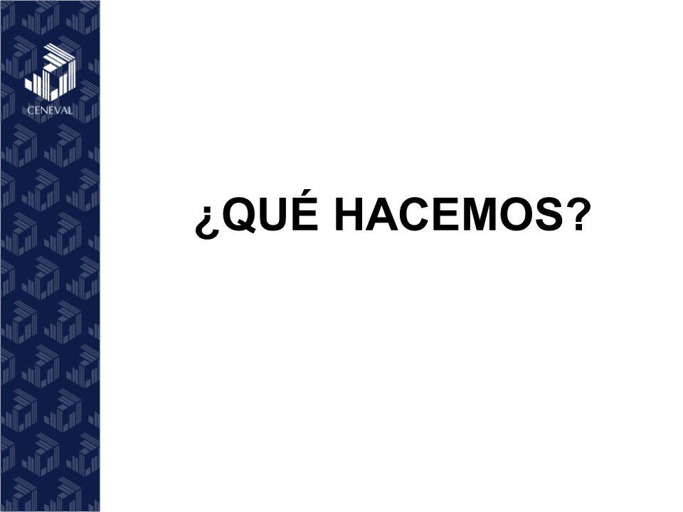 Asociación civil, no gubernamental, sin fines de lucro Establecida en 1994 Dedicada a la evaluación de INDIVIDUOS para la: Educación media superior Educación superior Certificación de competencias laborales y profesionales Presupuesto anual: 210 millones pesos (2003) No recibe subsidios El pago de sus servicios se utilizan íntegramente para elaborar y entregar dichos servicios ¿Qué es el CENEVAL?