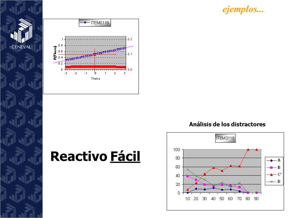 Reactivo Aceptable Análisis de los distractores ejemplos...