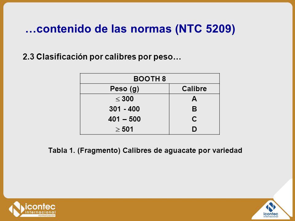 …contenido de las normas (NTC 5209) 2.3 Clasificación por calibres por peso… Tabla 1. (Fragmento) Calibres de aguacate por variedad BOOTH 8 Peso (g)Ca