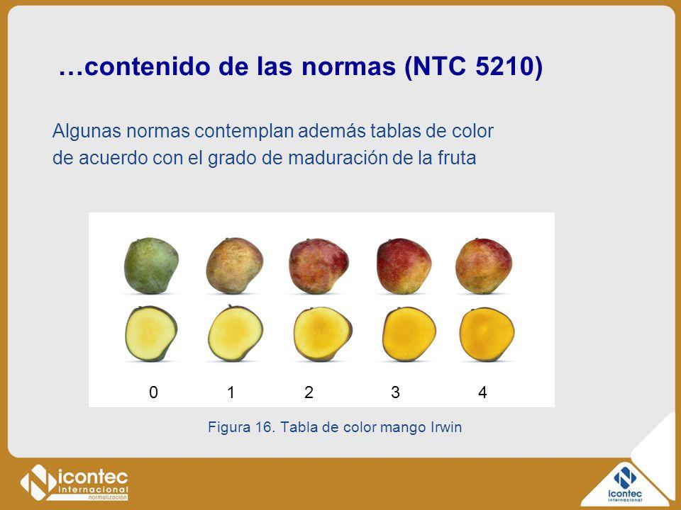 …contenido de las normas (NTC 5210) Algunas normas contemplan además tablas de color de acuerdo con el grado de maduración de la fruta Figura 16. Tabl