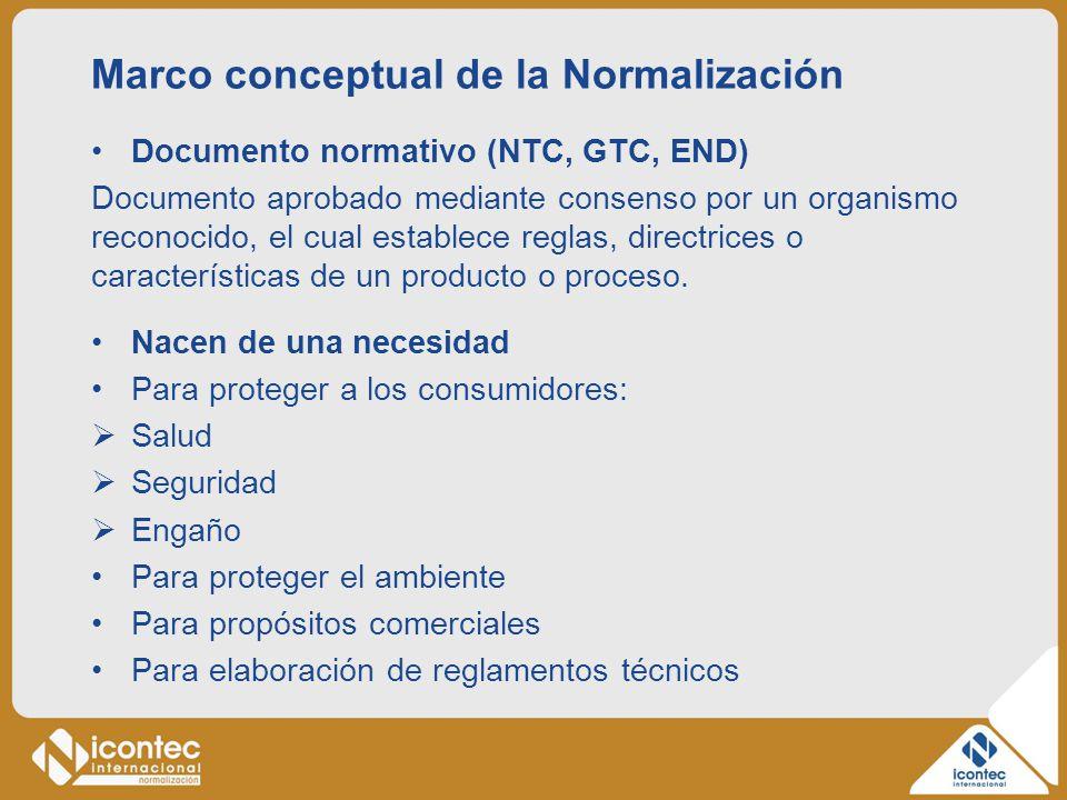 Marco conceptual de la Normalización Documento normativo (NTC, GTC, END) Documento aprobado mediante consenso por un organismo reconocido, el cual est