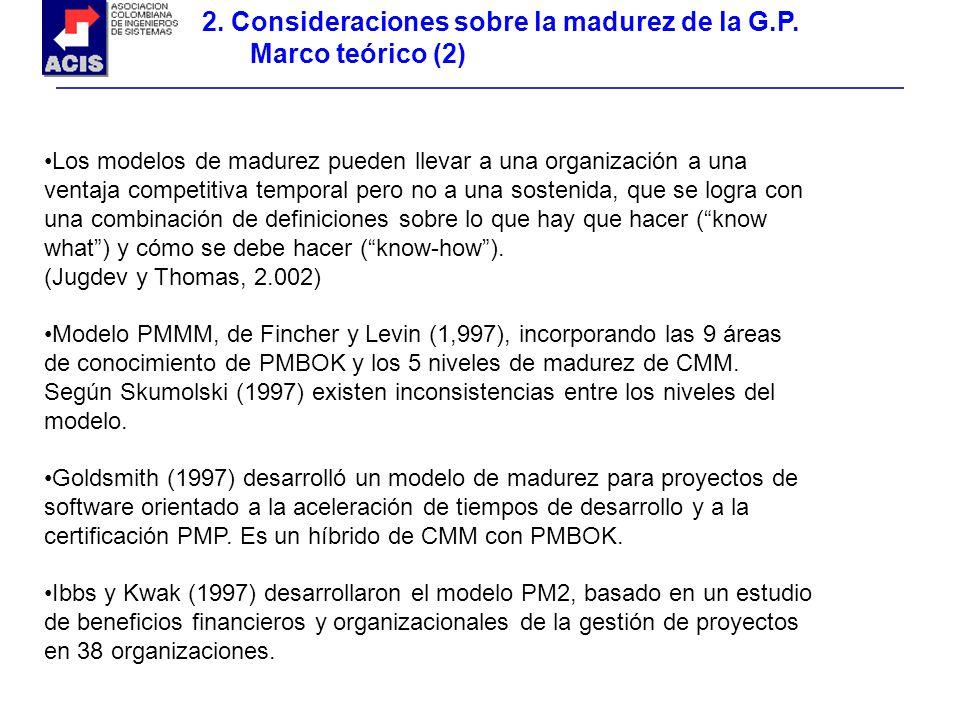 2. Consideraciones sobre la madurez de la G.P. Marco teórico (2) Los modelos de madurez pueden llevar a una organización a una ventaja competitiva tem