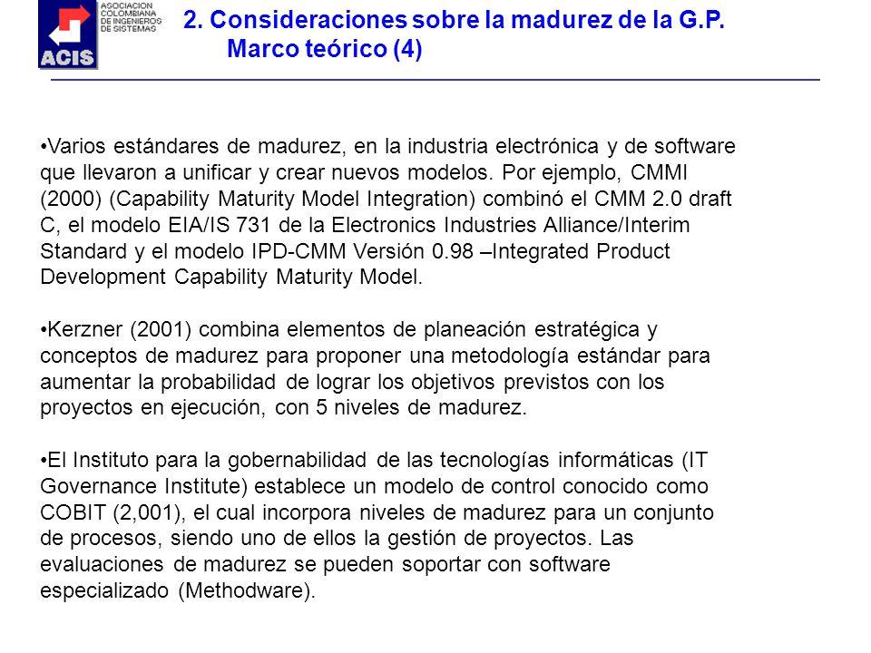 2. Consideraciones sobre la madurez de la G.P. Marco teórico (4) Varios estándares de madurez, en la industria electrónica y de software que llevaron
