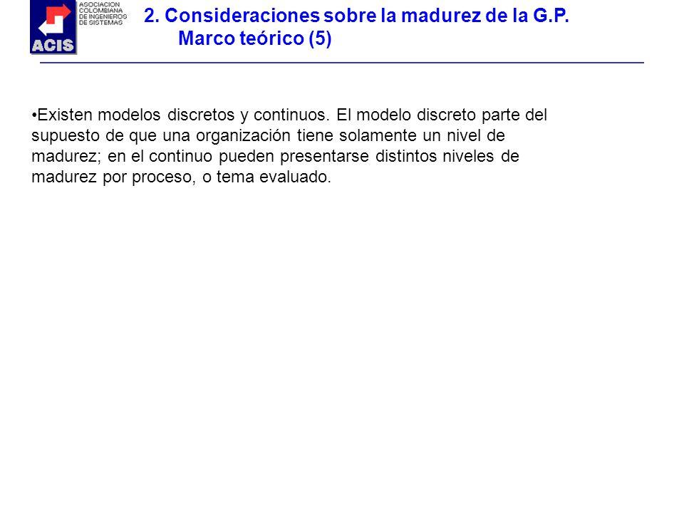2. Consideraciones sobre la madurez de la G.P. Marco teórico (5) Existen modelos discretos y continuos. El modelo discreto parte del supuesto de que u
