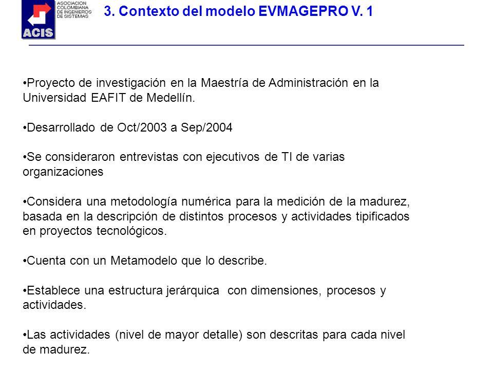 3. Contexto del modelo EVMAGEPRO V. 1 Proyecto de investigación en la Maestría de Administración en la Universidad EAFIT de Medellín. Desarrollado de