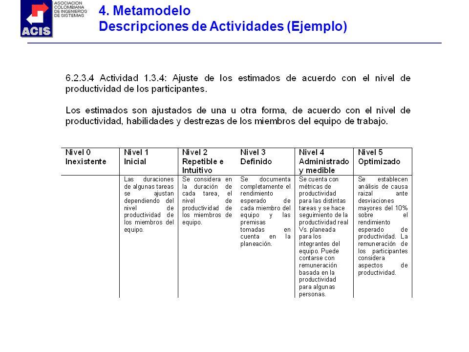 4. Metamodelo Descripciones de Actividades (Ejemplo)