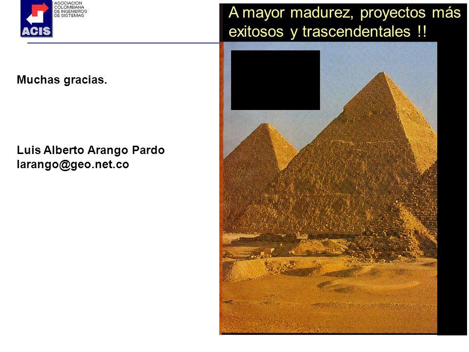 Muchas gracias. Luis Alberto Arango Pardo larango@geo.net.co A mayor madurez, proyectos más exitosos y trascendentales !!