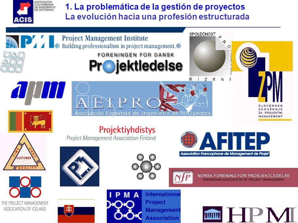 1. La problemática de la gestión de proyectos La evolución hacia una profesión estructurada