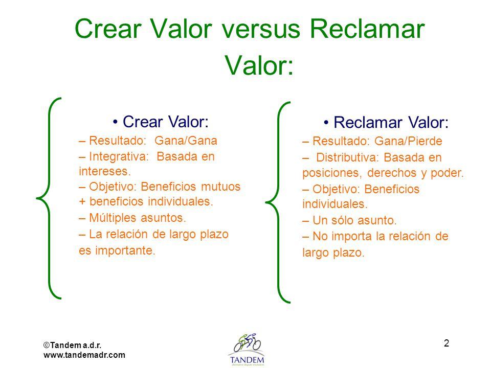 ©Tandem a.d.r. www.tandemadr.com 2 Crear Valor versus Reclamar Valor: Reclamar Valor: – Resultado: Gana/Pierde – Distributiva: Basada en posiciones, d