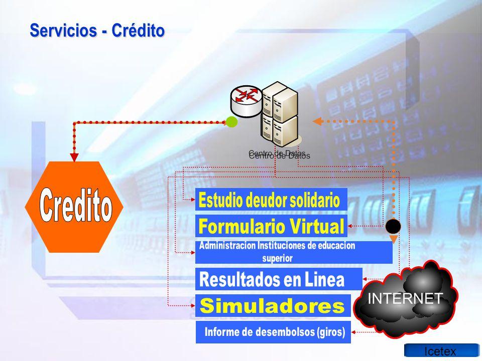 Servicios - Crédito Icetex