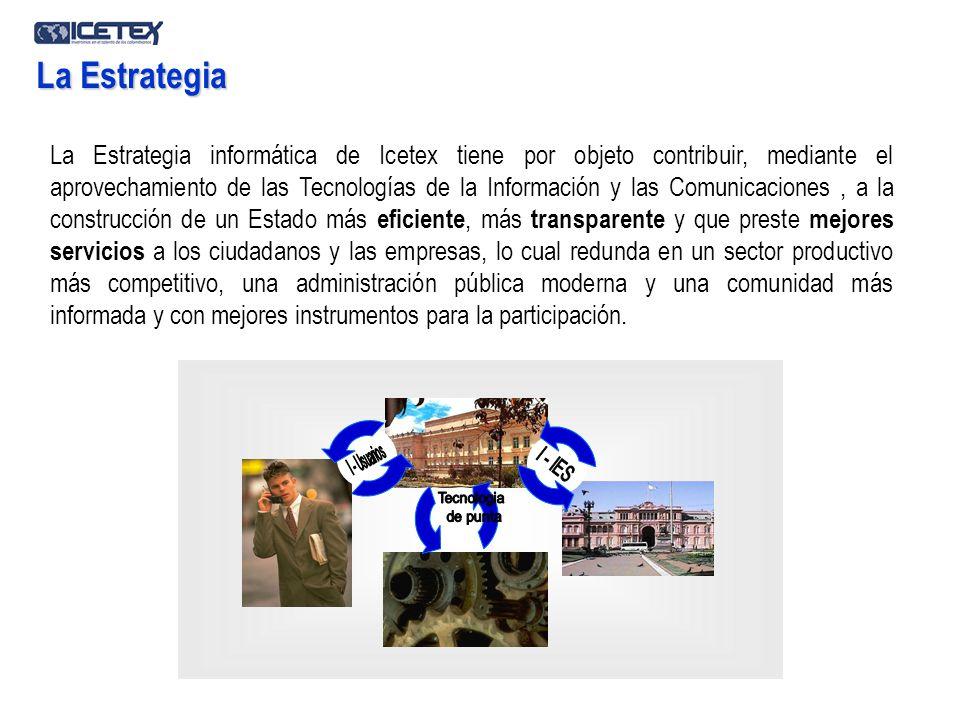 Principal Sedes Entidad N Antes Estrategia Virtual Consultar en las oficinas de ICETEX LA DISTRIBUCION DE FORMULARIOS.