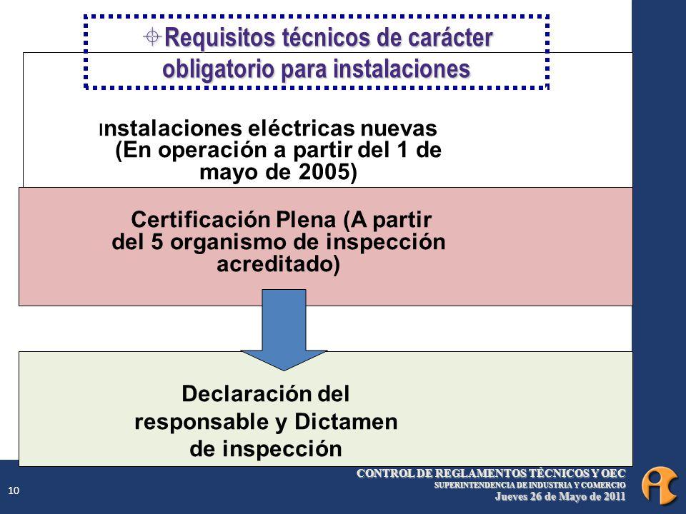 CONTROL DE REGLAMENTOS TÉCNICOS Y OEC SUPERINTENDENCIA DE INDUSTRIA Y COMERCIO Jueves 26 de Mayo de 2011 10 I nstalaciones eléctricas nuevas (En operación a partir del 1 de mayo de 2005) Certificación Plena (A partir del 5 organismo de inspección acreditado) Declaración del responsable y Dictamen de inspección Requisitos técnicos de carácter obligatorio para instalaciones Requisitos técnicos de carácter obligatorio para instalaciones