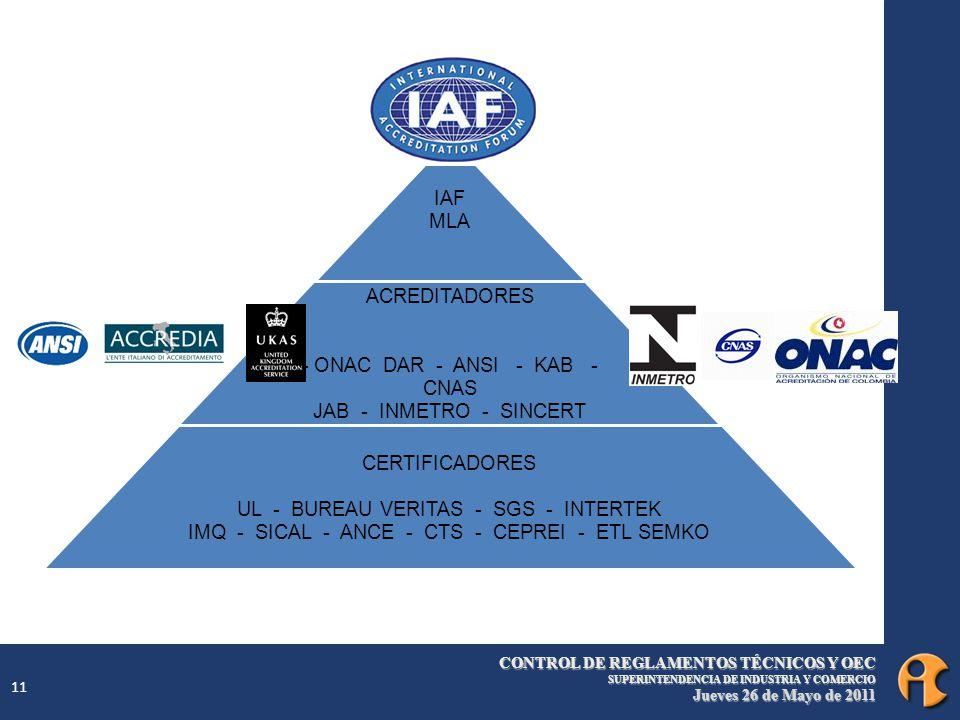 CONTROL DE REGLAMENTOS TÉCNICOS Y OEC SUPERINTENDENCIA DE INDUSTRIA Y COMERCIO Jueves 26 de Mayo de 2011 11 IAF MLA ACREDITADORES - ONAC DAR - ANSI -