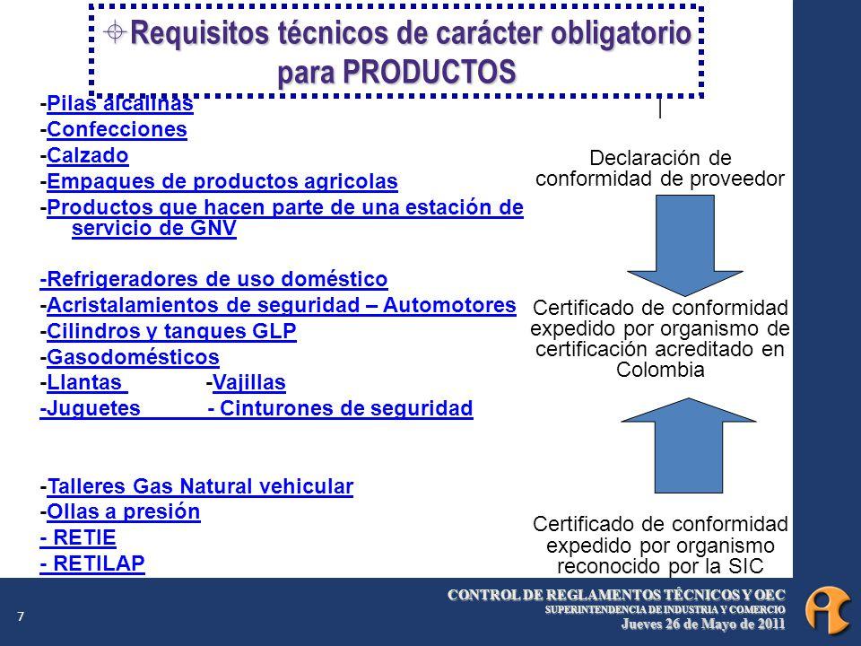CONTROL DE REGLAMENTOS TÉCNICOS Y OEC SUPERINTENDENCIA DE INDUSTRIA Y COMERCIO Jueves 26 de Mayo de 2011 7 -Pilas alcalinasPilas alcalinas -Confeccion