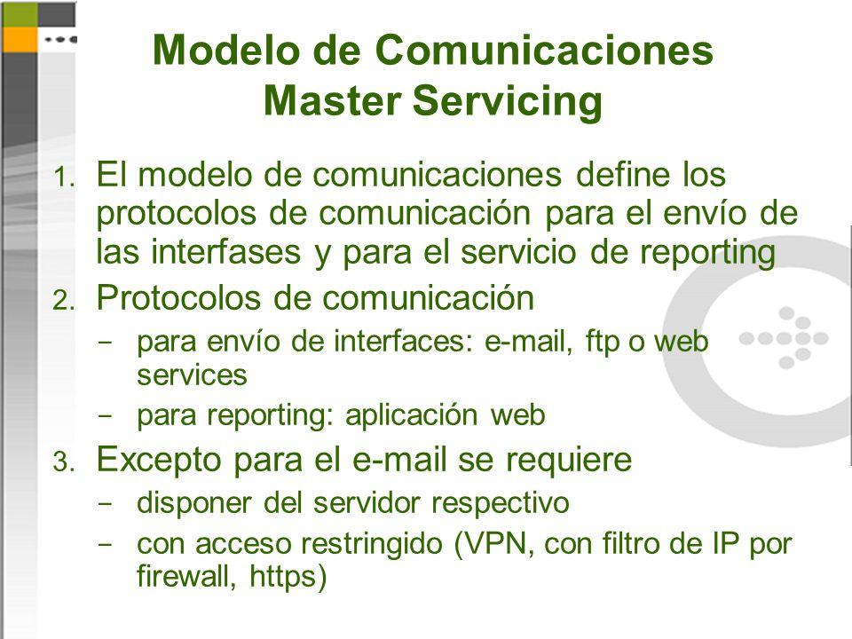 Modelo de Comunicaciones Master Servicing 1.