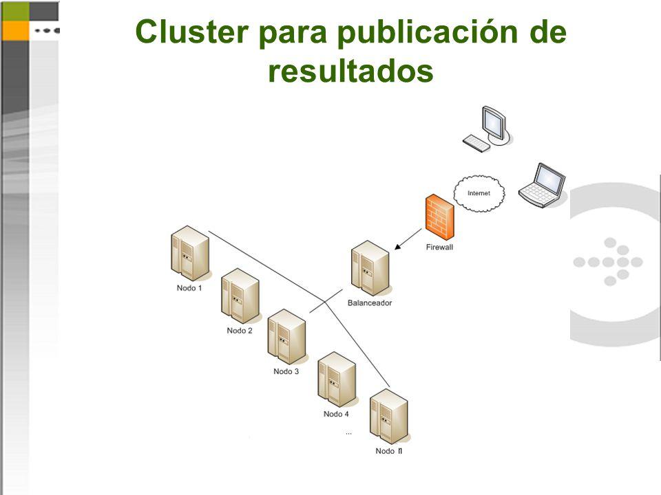 Cluster para publicación de resultados