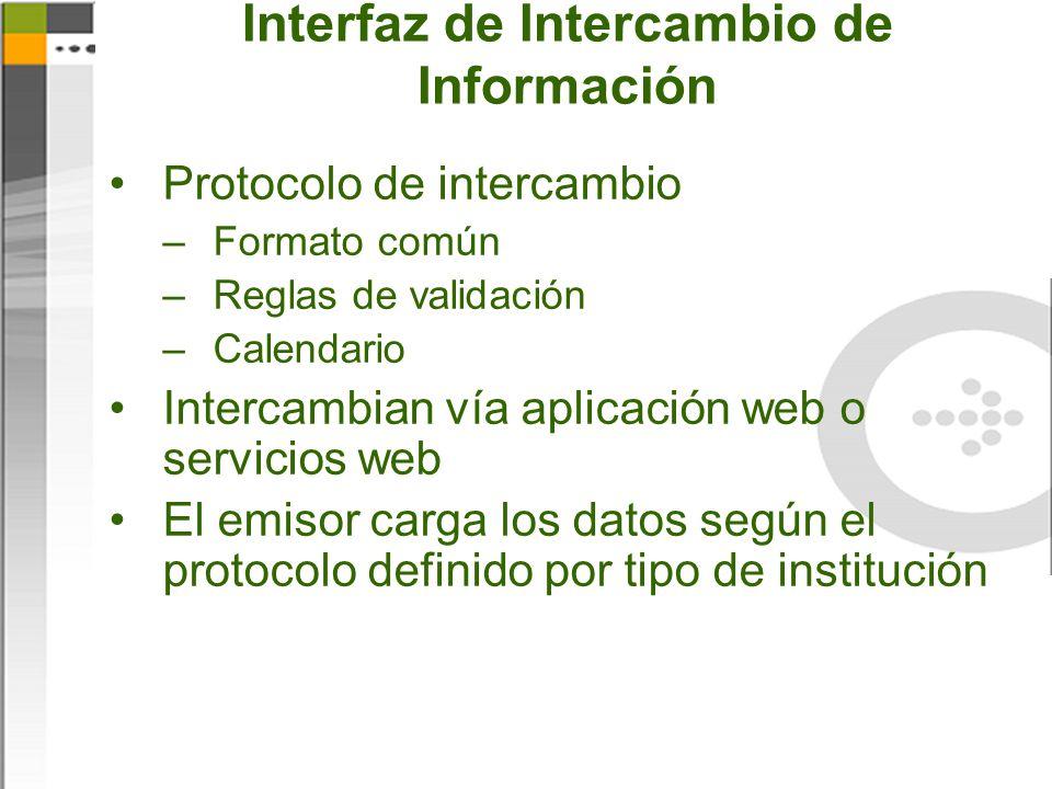 Interfaz de Intercambio de Información Protocolo de intercambio –Formato común –Reglas de validación –Calendario Intercambian vía aplicación web o servicios web El emisor carga los datos según el protocolo definido por tipo de institución