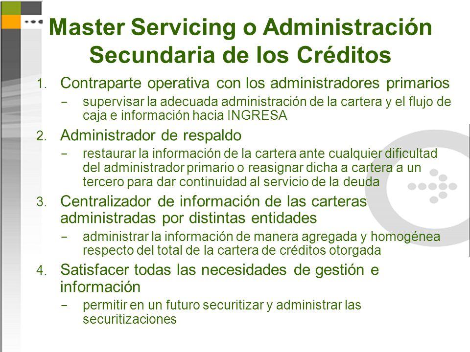 Master Servicing o Administración Secundaria de los Créditos 1.