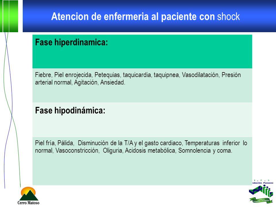 Atencion de enfermeria al paciente con shock Fase hiperdinamica: Fiebre, Piel enrojecida, Petequias, taquicardia, taquipnea, Vasodilatación, Presión a