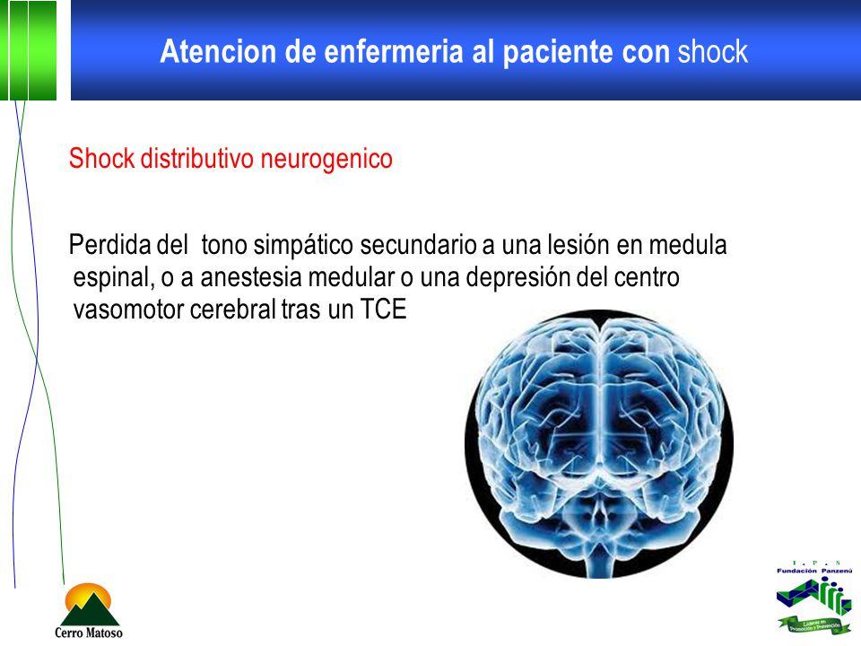 Atencion de enfermeria al paciente con shock Shock distributivo neurogenico Perdida del tono simpático secundario a una lesión en medula espinal, o a