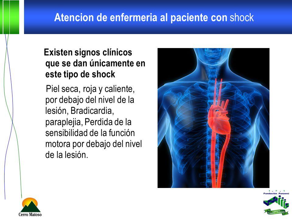 Atencion de enfermeria al paciente con shock Existen signos clínicos que se dan únicamente en este tipo de shock Piel seca, roja y caliente, por debaj