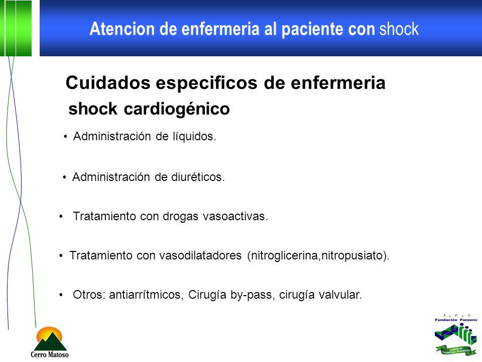 Atencion de enfermeria al paciente con shock Cuidados especificos de enfermeria shock cardiogénico Administración de líquidos. Administración de diuré