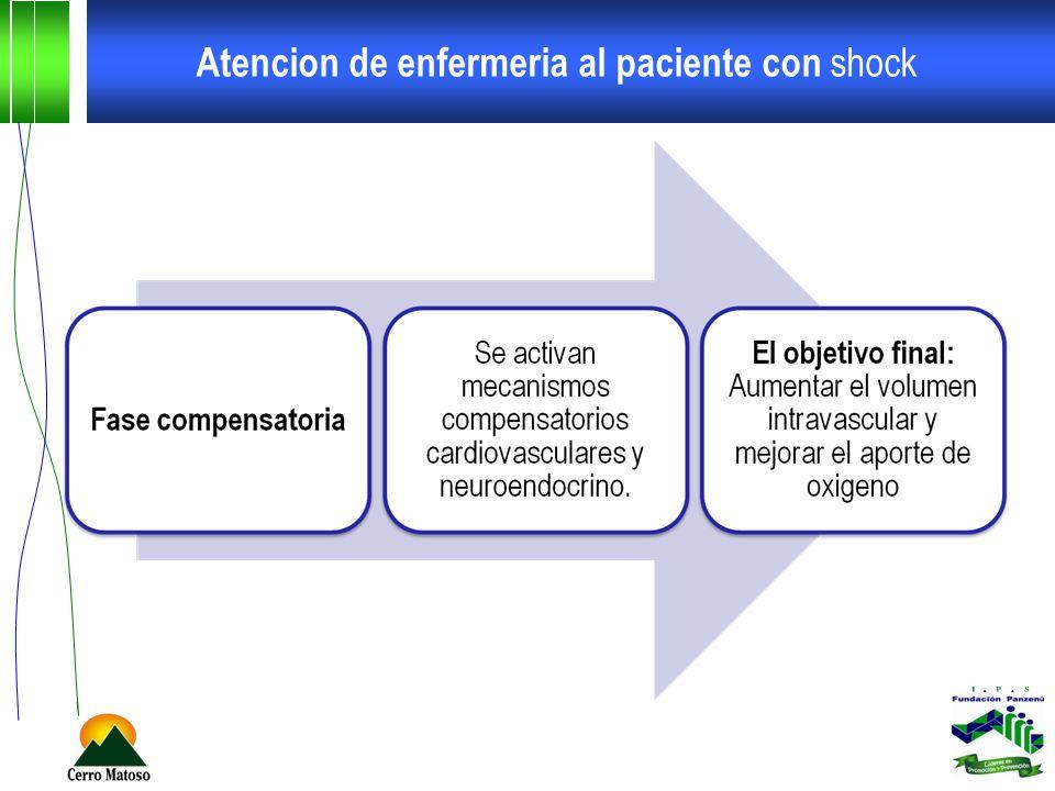 Atencion de enfermeria al paciente con shock Cuidados especificos de enfermeria shock cardiogénico Administración de líquidos.