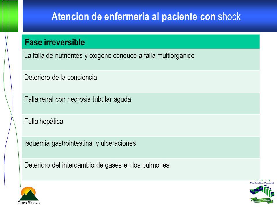 Atencion de enfermeria al paciente con shock Fase irreversible La falla de nutrientes y oxigeno conduce a falla multiorganico Deterioro de la concienc