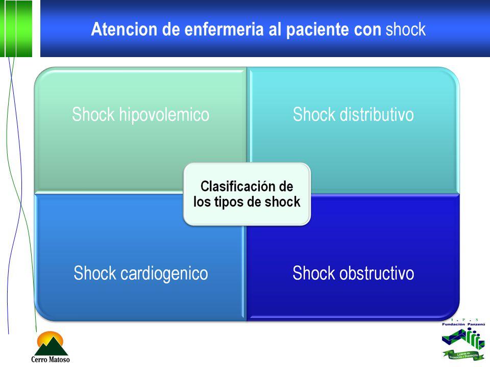Atencion de enfermeria al paciente con shock Shcok obstructivo Forma indirecta de fallo de bomba cardiaca.