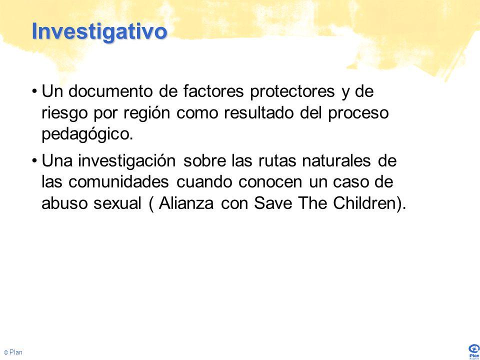 © Plan Investigativo Un documento de factores protectores y de riesgo por región como resultado del proceso pedagógico.