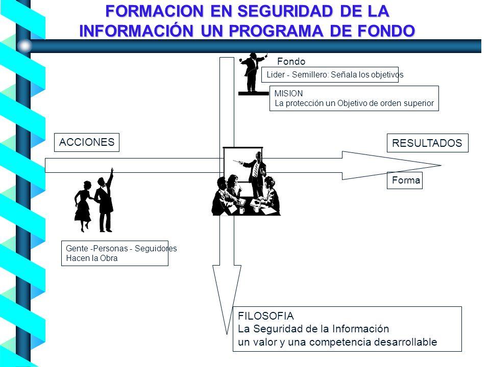 Proceso de Concienciación en Seguridad de la Información - Noviembre 2004- MISION La protección un Objetivo de orden superior FILOSOFIA La Seguridad d