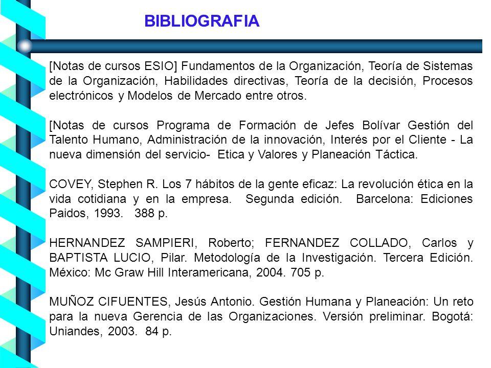 Proceso de Concienciación en Seguridad de la Información - Noviembre 2004- BIBLIOGRAFIA [Notas de cursos ESIO] Fundamentos de la Organización, Teoría de Sistemas de la Organización, Habilidades directivas, Teoría de la decisión, Procesos electrónicos y Modelos de Mercado entre otros.