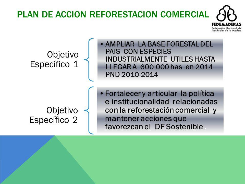 EXPORTACIONES DE COLOMBIA Fuente: Cifras de Bacex procesadas por FEDEMADERAS Exportaciones muebles de madera (sin otros materiales como ratán, bambú o
