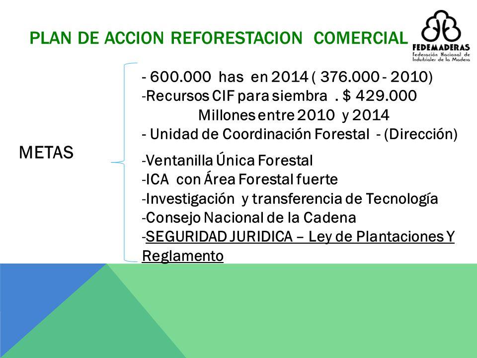 PLAN DE ACCION REFORESTACION COMERCIAL Objetivo Específico 1 AMPLIAR LA BASE FORESTAL DEL PAIS CON ESPECIES INDUSTRIALMENTE UTILES HASTA LLEGAR A 600.