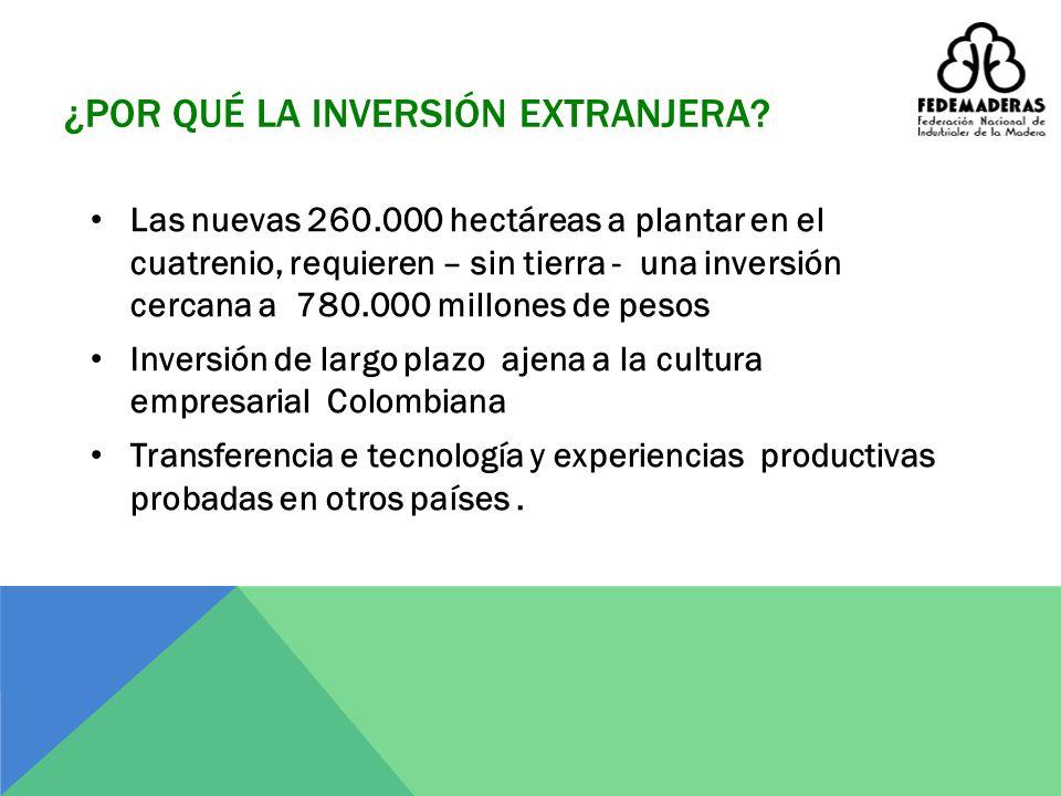 POSICIÓN GREMIAL FEDEMADERAS está de acuerdo con la presencia de inversión extranjera directa, o en asociación con empresas y productores colombianos,