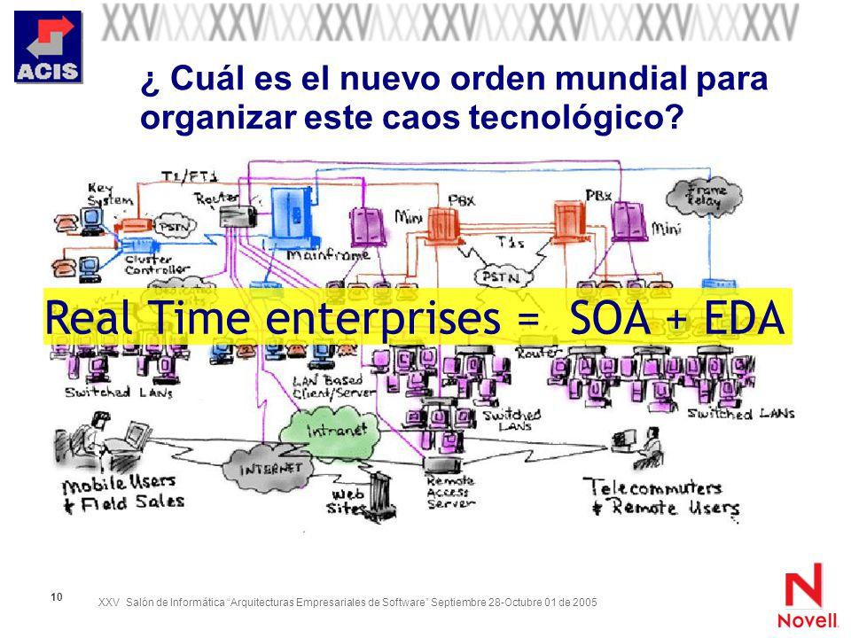 XXV Salón de Informática Arquitecturas Empresariales de Software Septiembre 28-Octubre 01 de 2005 10 ¿ Cuál es el nuevo orden mundial para organizar e