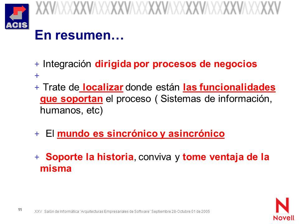 XXV Salón de Informática Arquitecturas Empresariales de Software Septiembre 28-Octubre 01 de 2005 11 En resumen… + Integración dirigida por procesos d