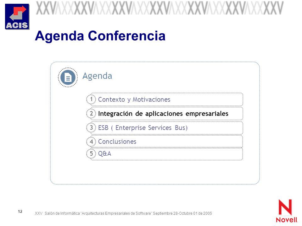 XXV Salón de Informática Arquitecturas Empresariales de Software Septiembre 28-Octubre 01 de 2005 12 Agenda Conferencia Integración de aplicaciones em
