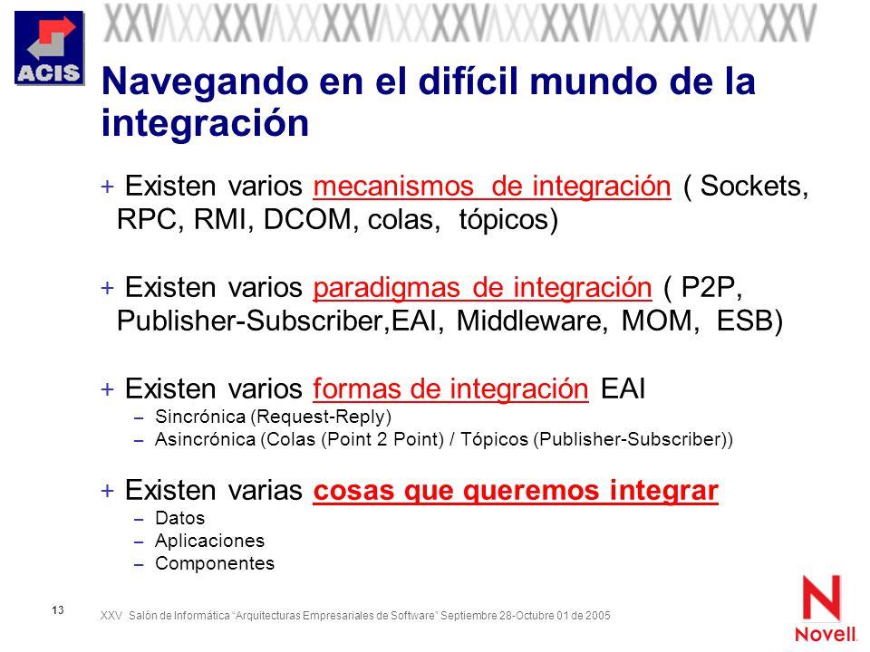 XXV Salón de Informática Arquitecturas Empresariales de Software Septiembre 28-Octubre 01 de 2005 13 Navegando en el difícil mundo de la integración +