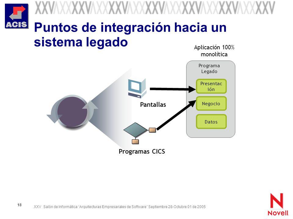 XXV Salón de Informática Arquitecturas Empresariales de Software Septiembre 28-Octubre 01 de 2005 18 Puntos de integración hacia un sistema legado Pan