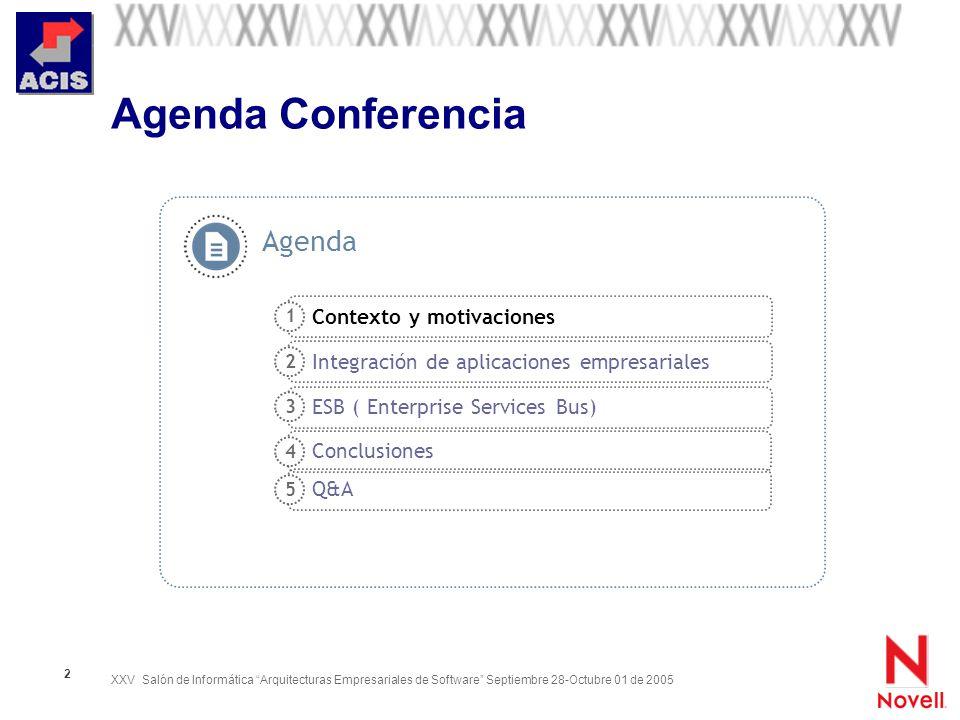 XXV Salón de Informática Arquitecturas Empresariales de Software Septiembre 28-Octubre 01 de 2005 2 Agenda Conferencia Integración de aplicaciones emp