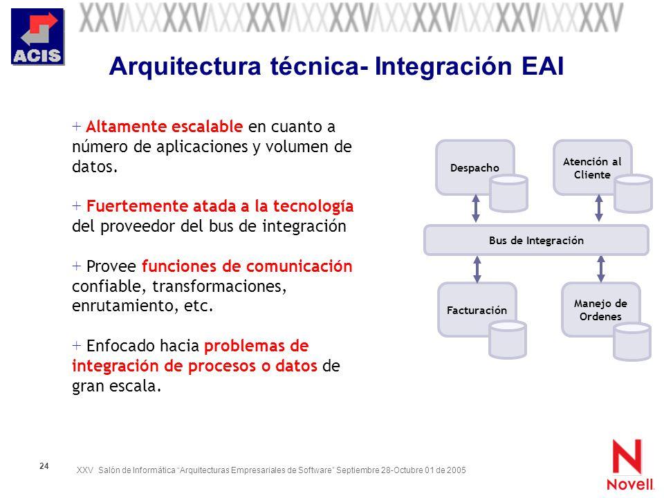 XXV Salón de Informática Arquitecturas Empresariales de Software Septiembre 28-Octubre 01 de 2005 24 Arquitectura técnica- Integración EAI Manejo de O