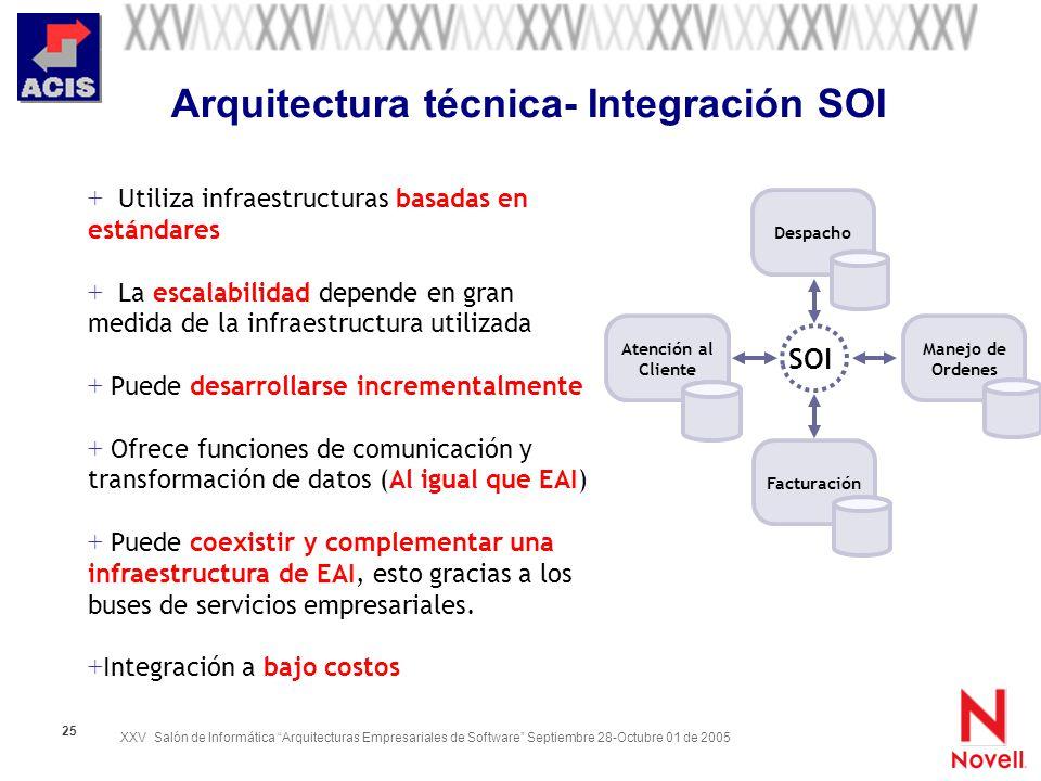 XXV Salón de Informática Arquitecturas Empresariales de Software Septiembre 28-Octubre 01 de 2005 25 Arquitectura técnica- Integración SOI Manejo de O