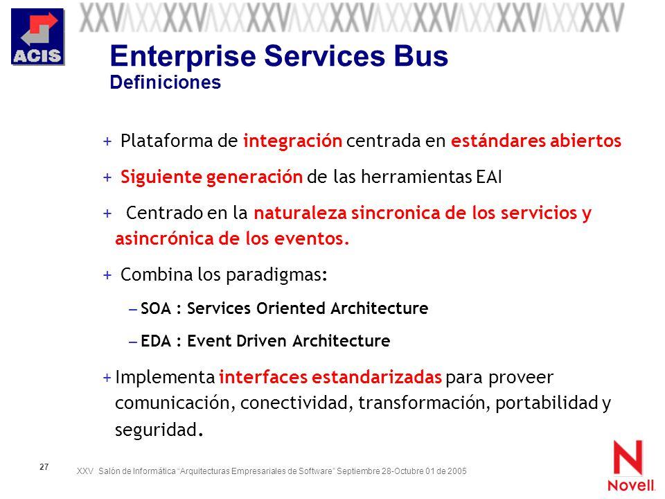 XXV Salón de Informática Arquitecturas Empresariales de Software Septiembre 28-Octubre 01 de 2005 27 Enterprise Services Bus Definiciones + Plataforma