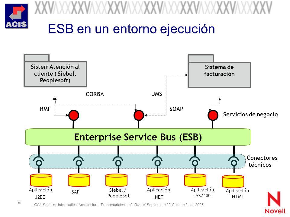 XXV Salón de Informática Arquitecturas Empresariales de Software Septiembre 28-Octubre 01 de 2005 30 ESB en un entorno ejecución Enterprise Service Bu