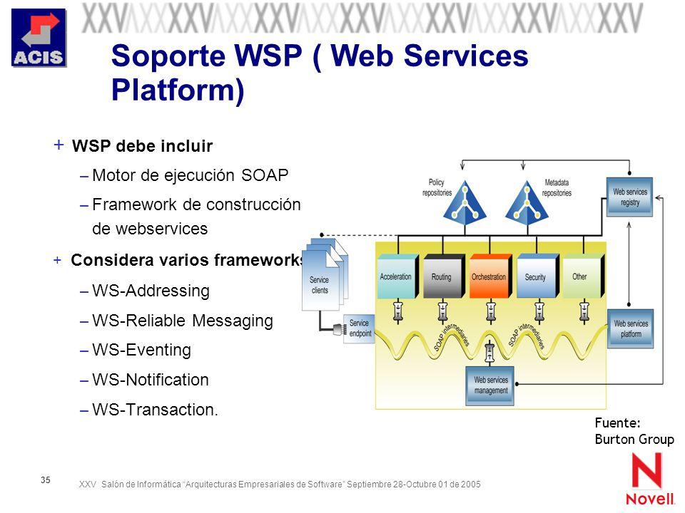 XXV Salón de Informática Arquitecturas Empresariales de Software Septiembre 28-Octubre 01 de 2005 35 Soporte WSP ( Web Services Platform) + WSP debe i