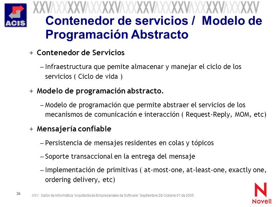 XXV Salón de Informática Arquitecturas Empresariales de Software Septiembre 28-Octubre 01 de 2005 36 Contenedor de servicios / Modelo de Programación