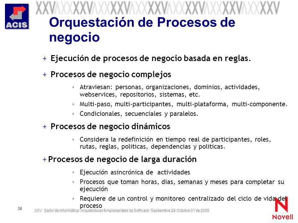 XXV Salón de Informática Arquitecturas Empresariales de Software Septiembre 28-Octubre 01 de 2005 38 Orquestación de Procesos de negocio + Ejecución d