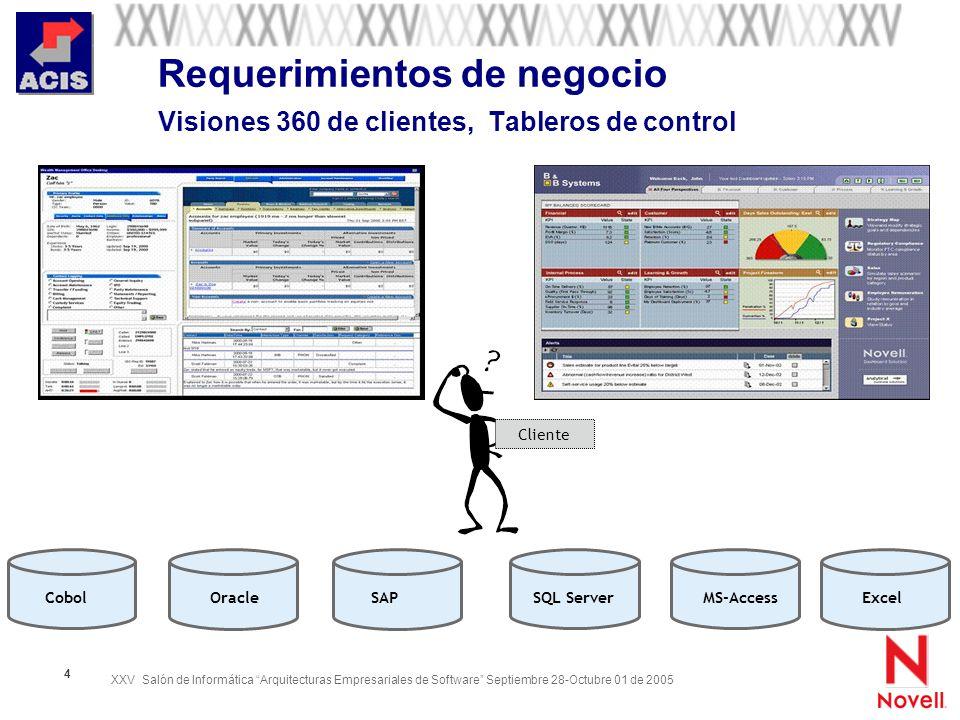 XXV Salón de Informática Arquitecturas Empresariales de Software Septiembre 28-Octubre 01 de 2005 4 Requerimientos de negocio Visiones 360 de clientes
