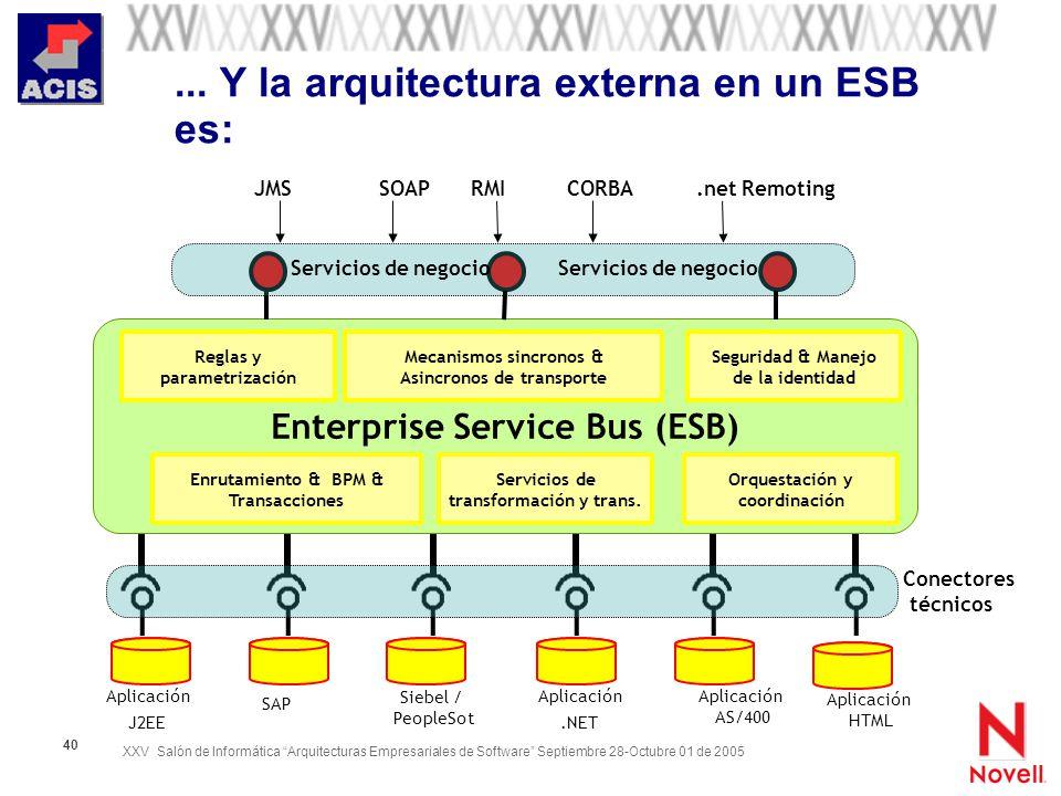 XXV Salón de Informática Arquitecturas Empresariales de Software Septiembre 28-Octubre 01 de 2005 40... Y la arquitectura externa en un ESB es: Enterp
